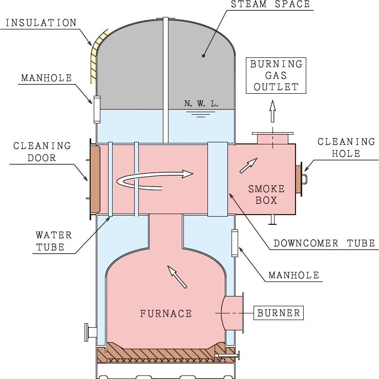 Oev Water Tube Type Auxiliary Boiler